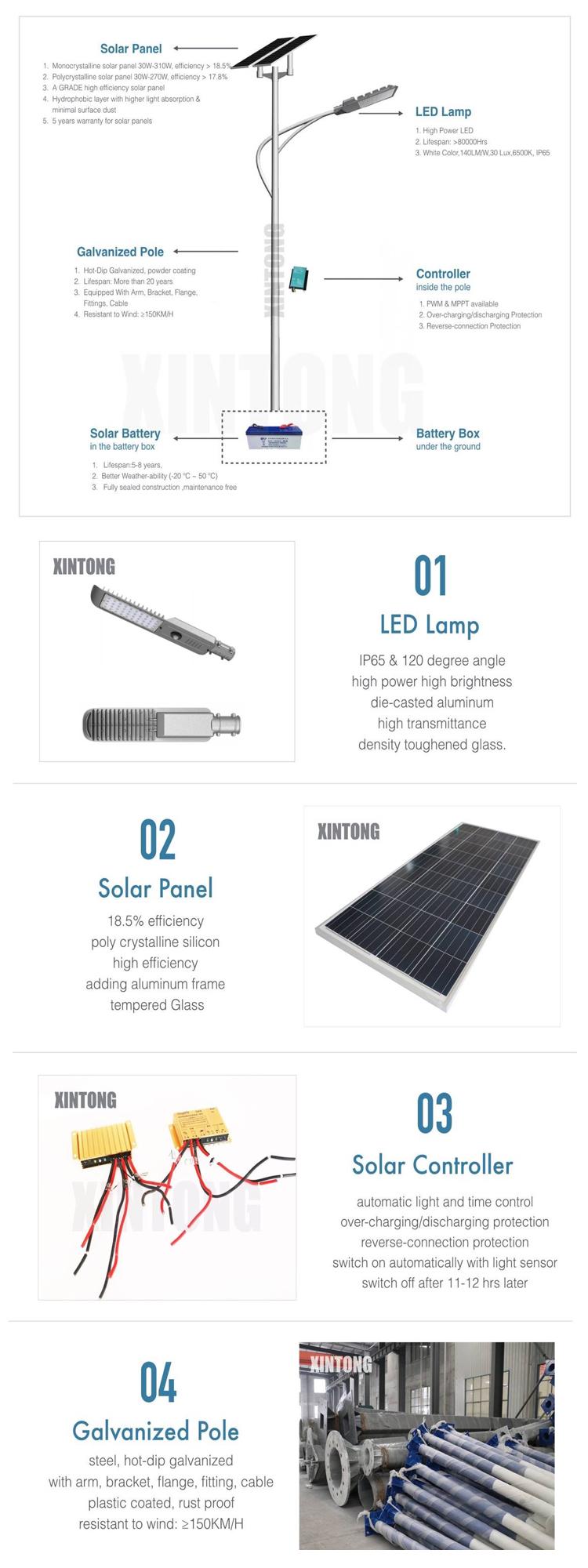 XINTONG Bridgelux circuito integrato del led integrato solare ha condotto la luce di via di fantasia