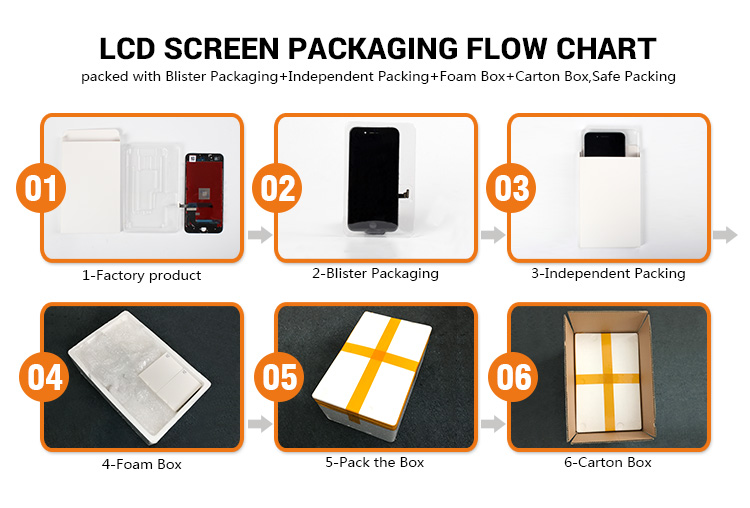 Ecran Touchหน้าจอLCDสำหรับSamsung Galaxy S8 Plusหน้าจอLcdเปลี่ยน