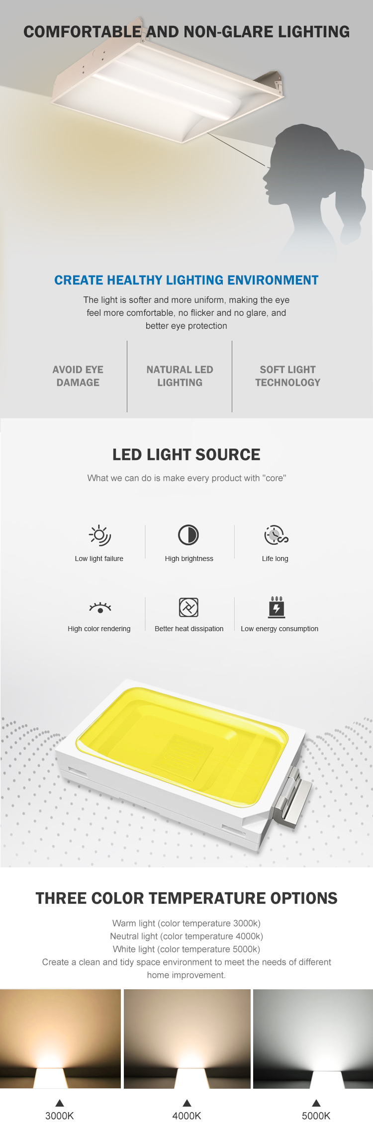 Energy saving supermarket adjustable 24w 36w 42w 50w led panel lamp