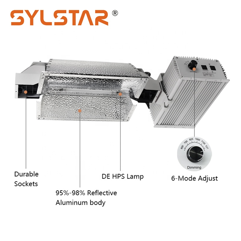 Free Shipping USA Stock ETL Dimmable 97% Reflectivity 1000W Hydroponic HID DE Fixture Double Ended HPS Plant Grow Lights