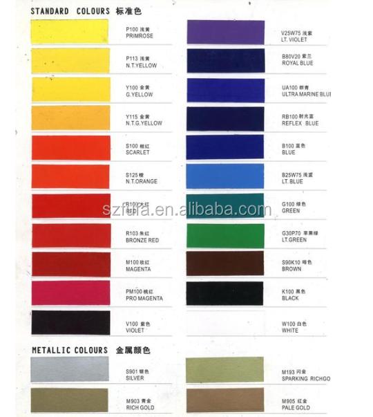 स्विस रंग स्क्रीन प्रिंटिंग स्याही/यूवी स्याही