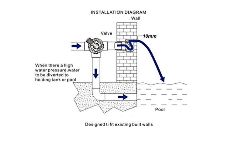 बगीचे या घर की दीवार सजावटी इनडोर पानी दीवार सजावट फव्वारे