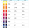 REACTIVE DYES FOR TEXTILE DYEING AND PRINTING