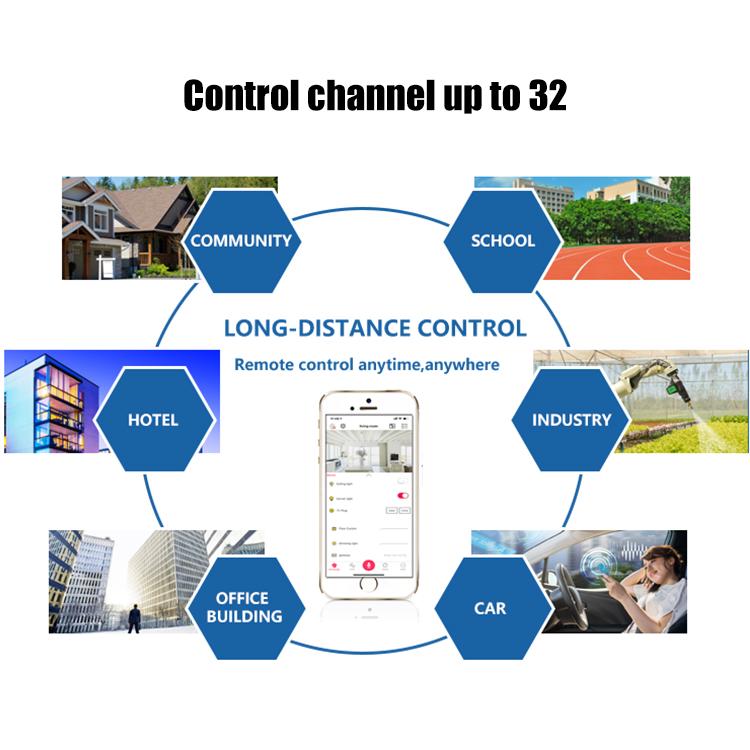 32 каналы умный дом автоматизации управление свет Настенные переключатели APP/PC дистанционное управление синхронизации проводной сенсор