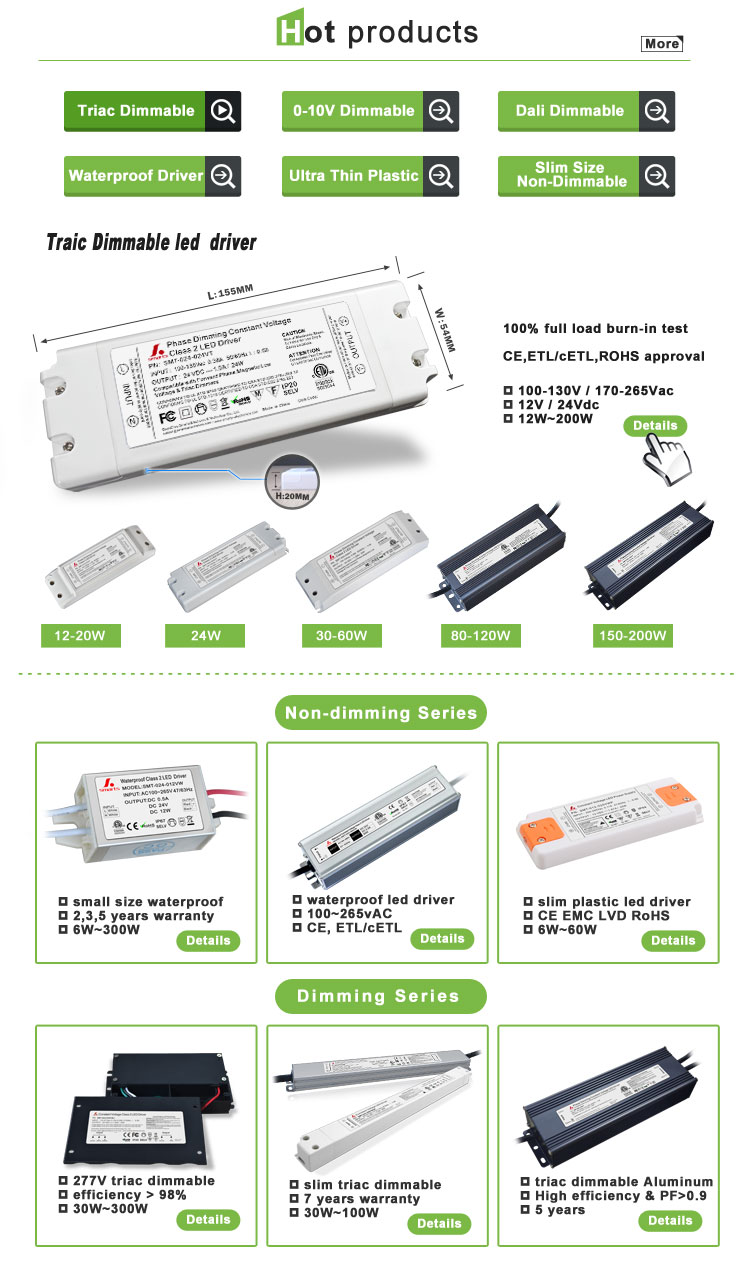 ETL FCC CE ROHS certified 12v 30w dali dimmable constant voltage mr16 led driver
