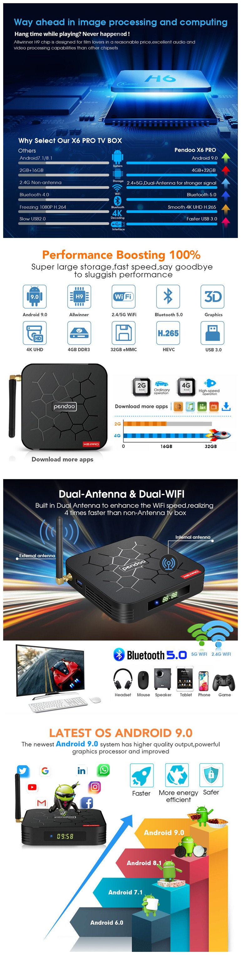 Hot Selling Pendoo X6 Pro 4gb 32gb ott Hybrid 4k Stok 9.0 Smart Android Tv Box