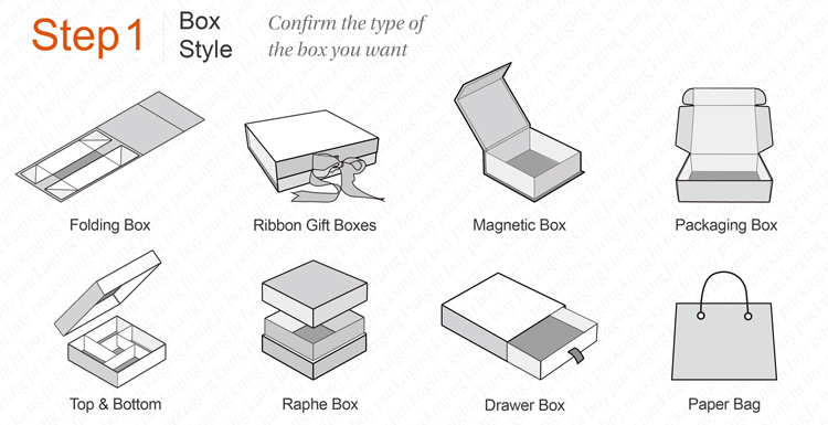 Özel logo baskı parfüm ambalaj kutusu siyah nakliye oluklu karton posta gönderim kutusu kişisel bakım için