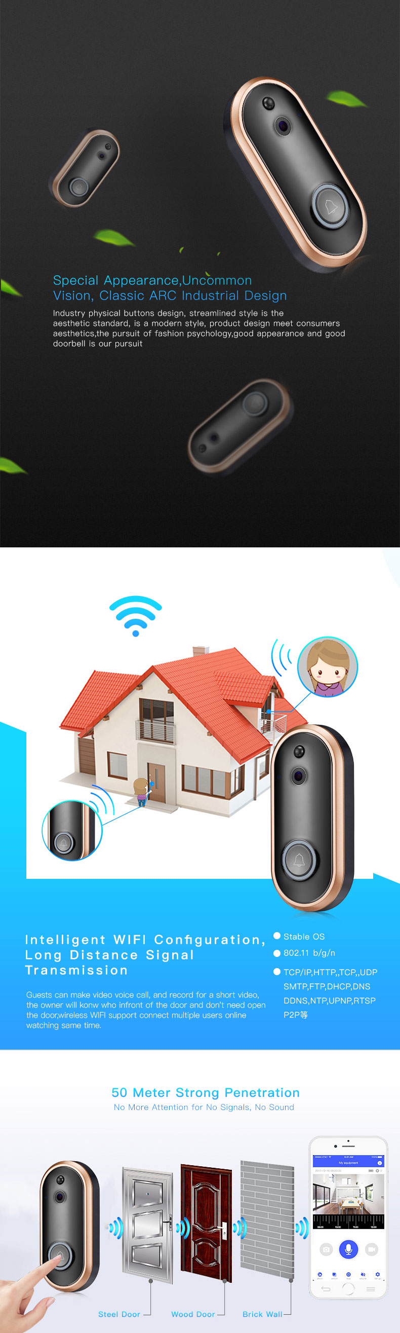 Manufactures flashlight 1080p doorbell M6 push button wireless video doorbell