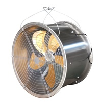 Air Circulation Fan For Greenhouse Cooling And Ventilation System