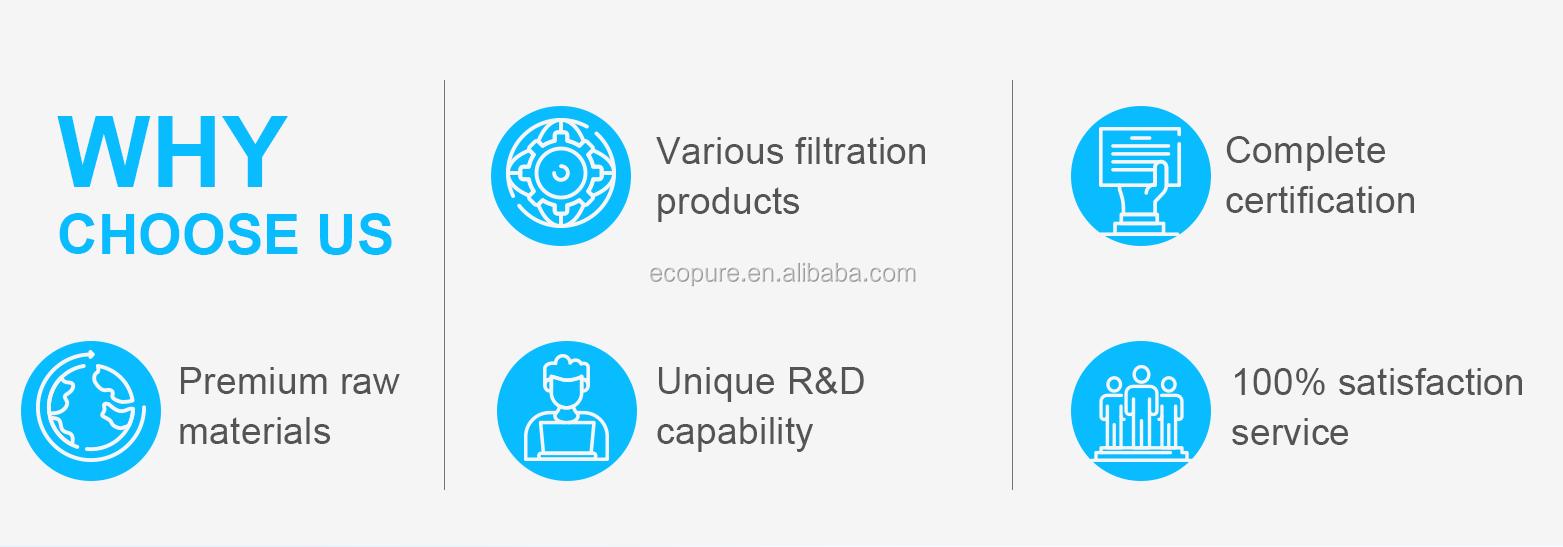 Hot Koop, Water Filter Onderdelen Koelkast Water Filter Vervanging Voor Ge Rpwf
