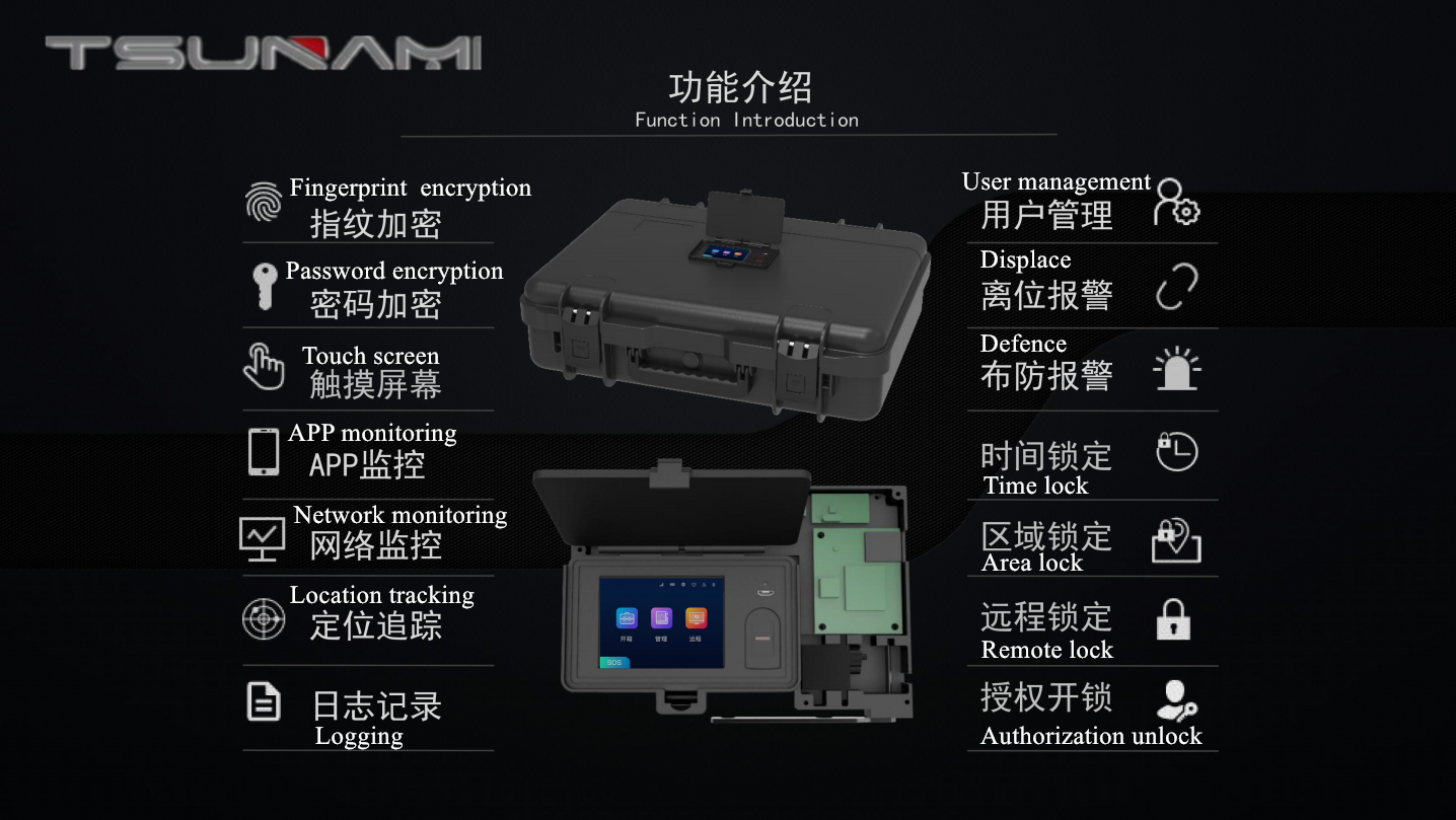 OEM Customized System Smart IOT Case with Digital Lock