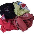 dark color wiping waste used industry cotton rags