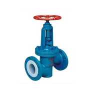 WJS45 Quick water emergency shut off globe valve