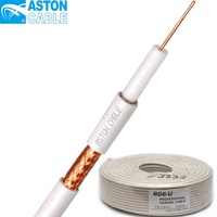Cheap price high quality Rg59/Rg6/Rg11/Rg58 Coaxial Cable 75 Ohm