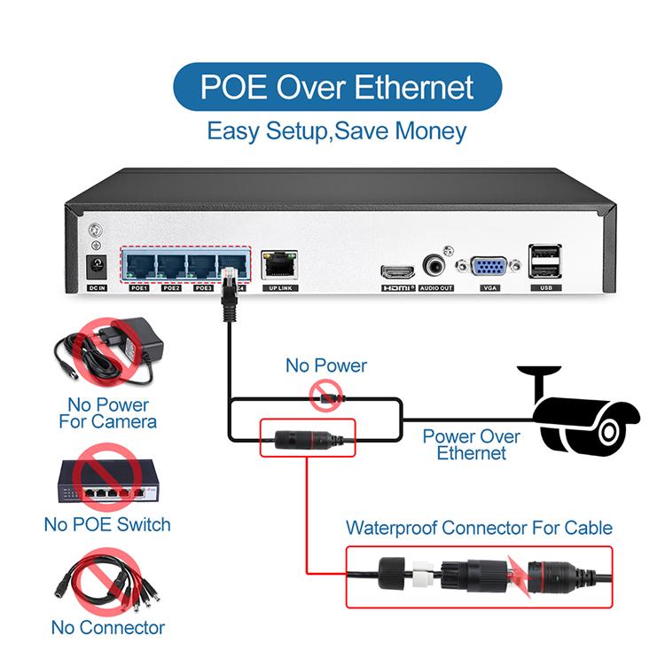 Ngoài Trời Không Thấm Nước 2.0MP PoE IP Camera Two Way Âm Thanh IR Trong Nhà Video Giám Sát Ai Máy Ảnh