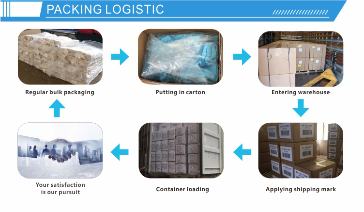 1 packing logistic.jpg