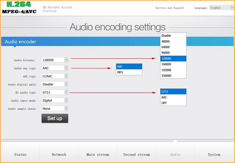 URay HDMI + CVBS /AV /RCA /BNC WIFI SD Video Audio Encoder H.264 Hardware Encoder RTSP UDP For IPTV Live Streaming