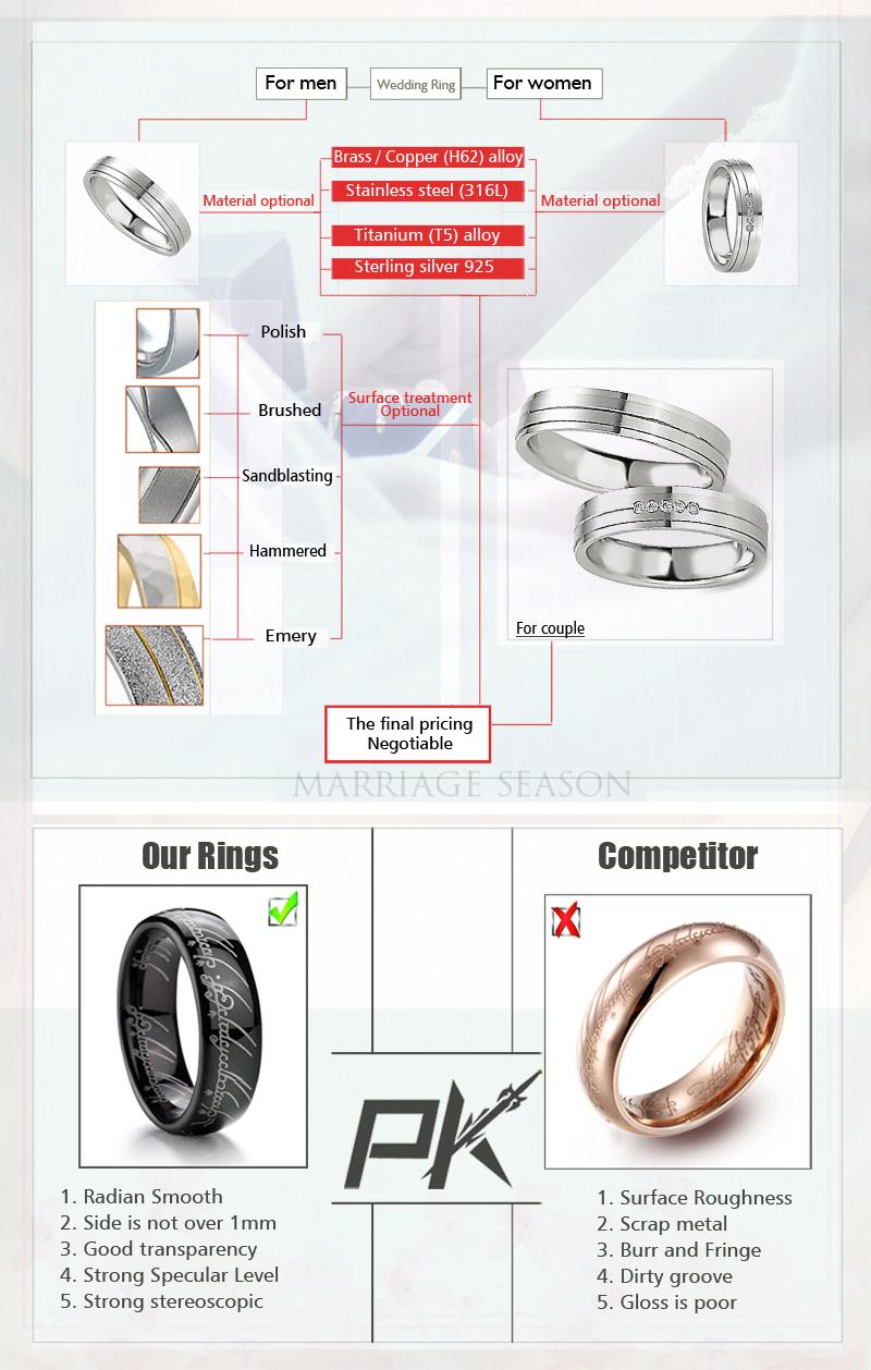 wholesale german wedding band bands ring prices anillos de boda mens para los hombres