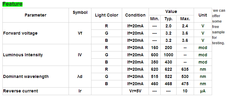 WEJ Best price high quality 0.06W 20mA 2.0-2.4V/3.2-3.6V 5050 RGB smd led CE, RoHS