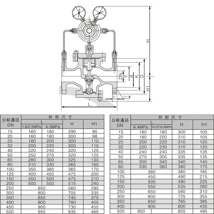 Adjustable Relief Valve, Pressure Reducing Control Valve for Air, Nitrogen, CO2, Oxygen, LPG and Natural Gas