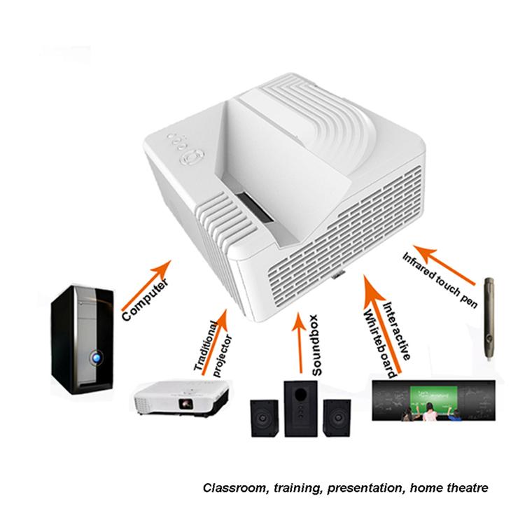 教育オールインワン 3D 4 18K 超短焦点プロジェクターと pc サウンドボックスホワイトボードのための統合学校