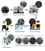 Energy Saving Waste Tire Recycling Machinery Equipment