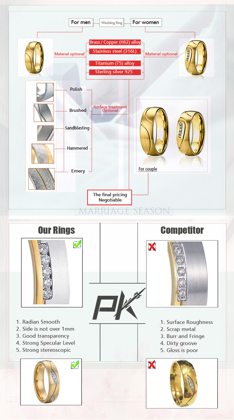 Exquisite workmanship 14k 18k gold plated wedding titanium ring band