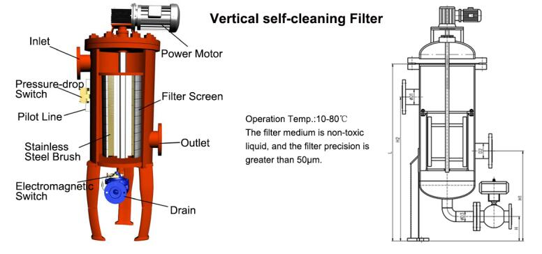 Industrial 200 micron sus304 self cleaning water filter
