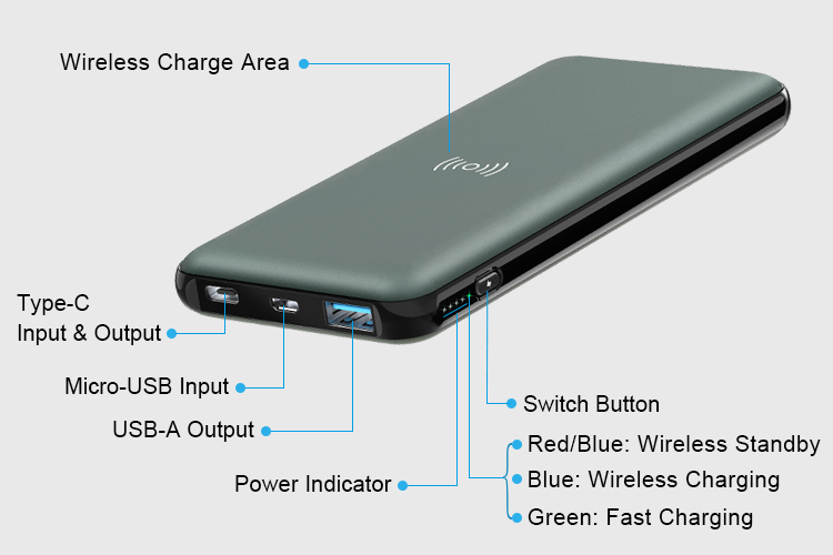 2020 New Model 10W Wireless Power Bank 10000mAh With 18W PD 3.0 Fast Charging Function In Popular Design With Qi-certified