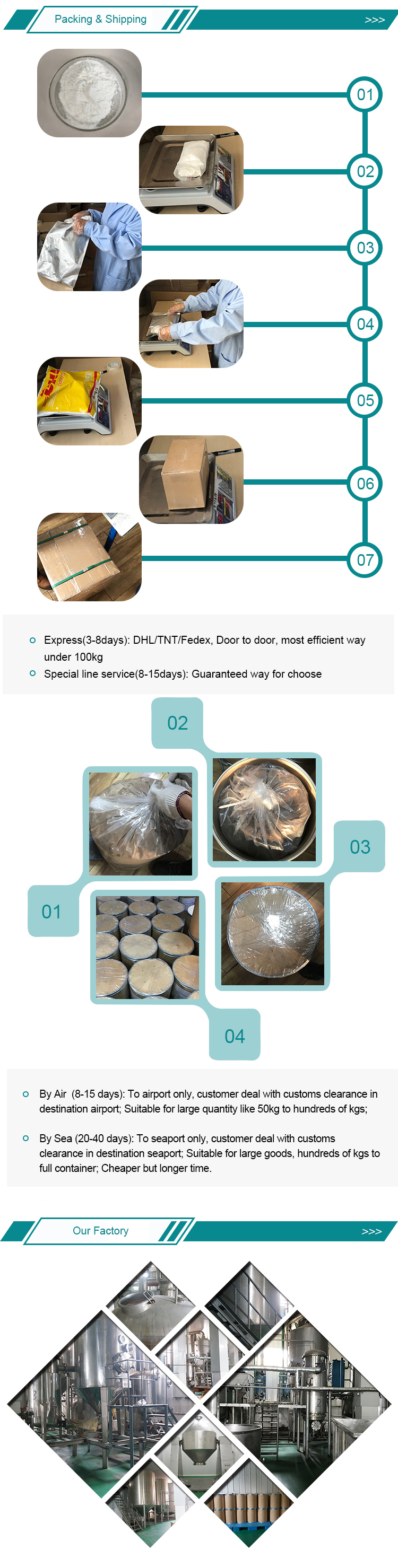 Natural Health Ingredients High Quality Phycocyanin Powder