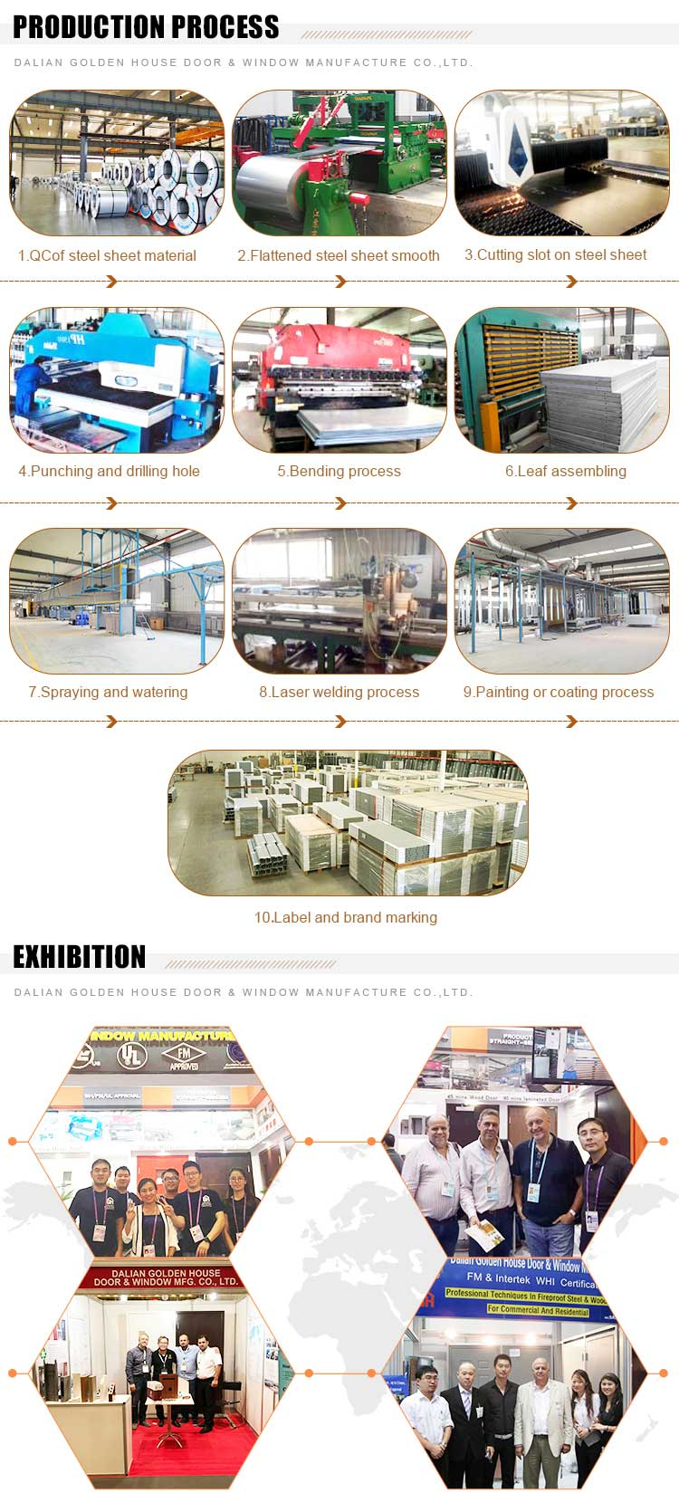 GH steel fire rated door production process and exhibition