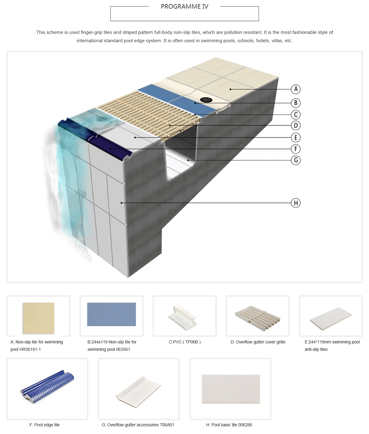 Pool Plastic Overflow Swimming Pool Grill Grating View Pool Plastic Overflow Grating Taotao Product Details From Foshan Tileeasy Building Material Co Ltd On Alibaba Com