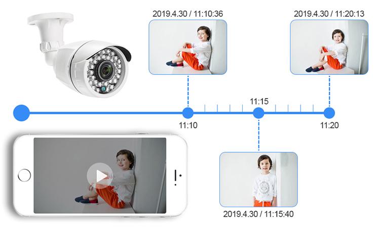 HD كاميرا المراقبة العهد 1080 وعاء ماء كاميرا تعمل بالأشعة تحت الحمراء CCTV التناظرية الأمن 2MP كاميرا مصغرة