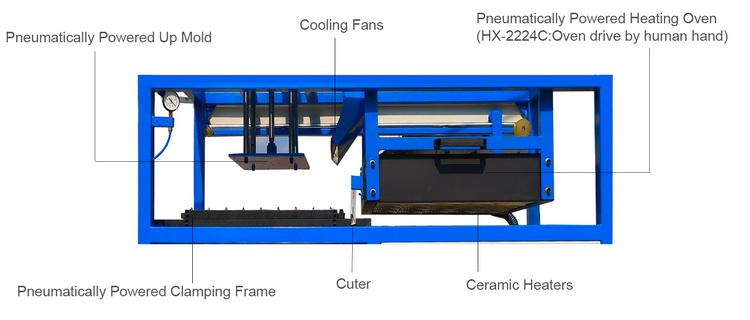 Máquina de termoformagem blister usado para venda de plástico para embalagens de frutas