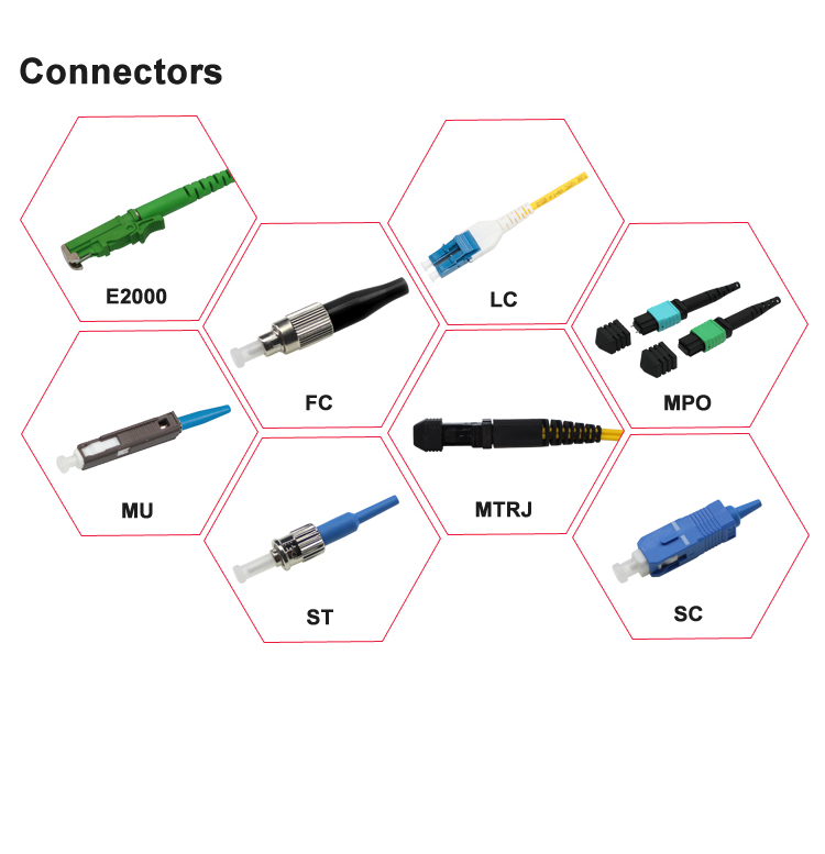 Single-Mode Optical Fiber Optic Cepat Konektor KIT MM OM4 3.0 Dirakit Patch Cord SC Belum Dirakit Konektor Sc Konektor Mini