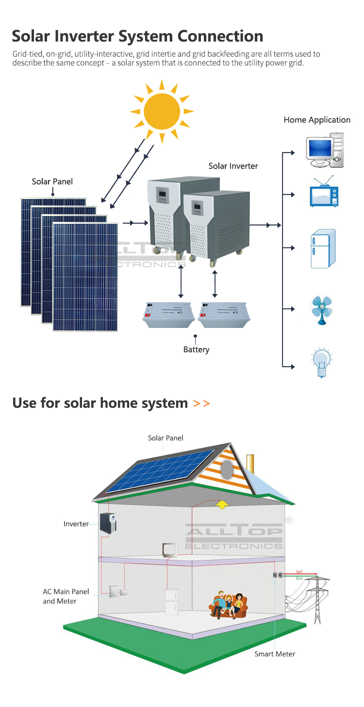 ALLTOP High Frequency Pure wave Solar Panel Solar Inverter for Home Use