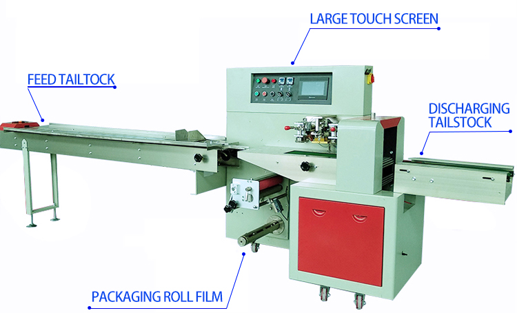 2020 automatic mask multi-function  pouch packing machine