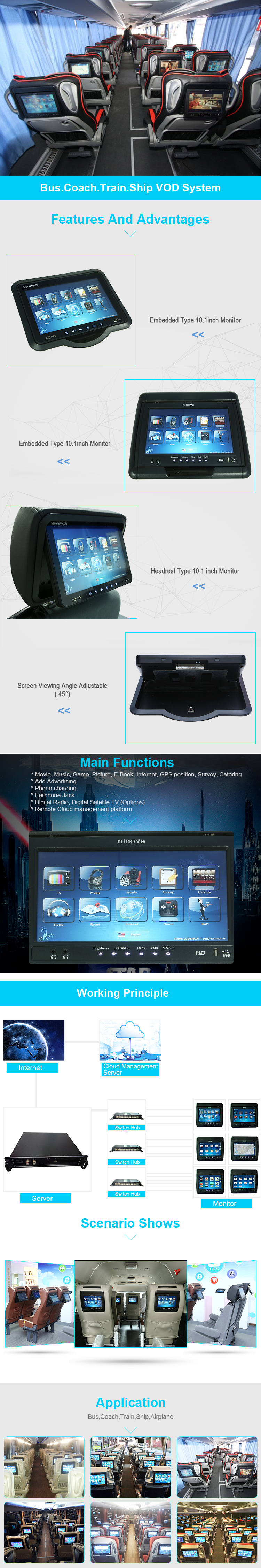 10.1'' Android 6.0 bus seat monitor with bus vod server powerful management cloud platform