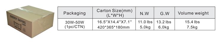 Nuovo 6500lm impermeabile IP67 prato applique da parete 220v 50W led per esterni da giardino luci palo
