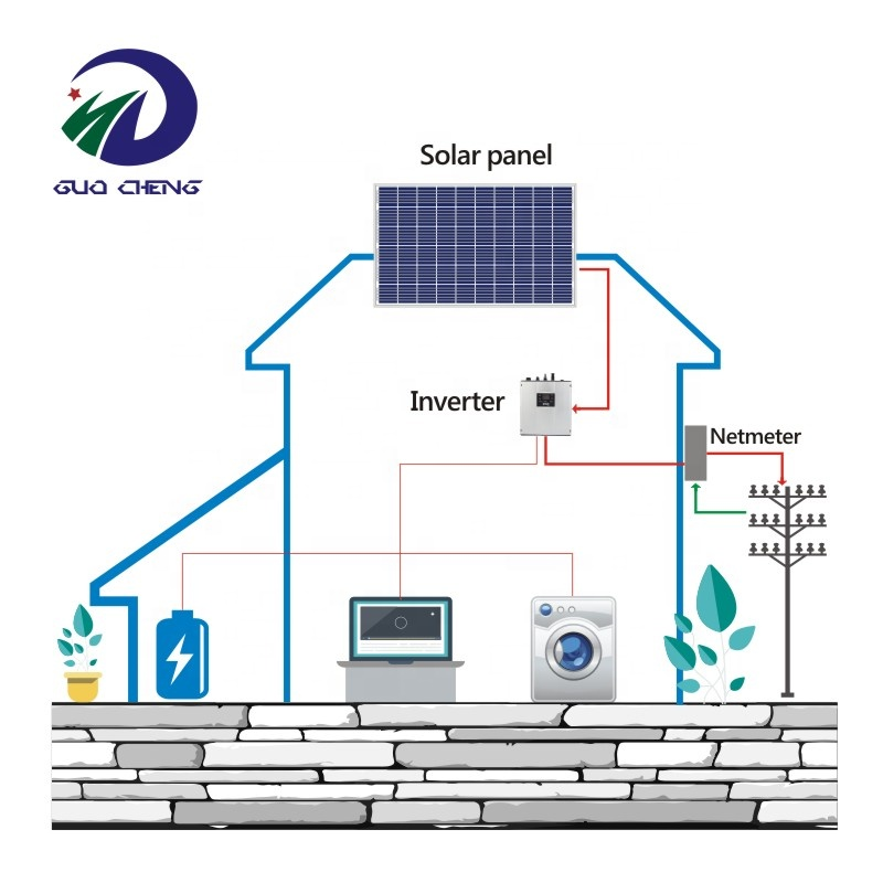 Negotiable price and top brand 5kw 10kw 15kw 50kw Solar System Grid Solar Power <strong>Energy</strong> System Hone Kit Solar <strong>Energy</strong> In Europe