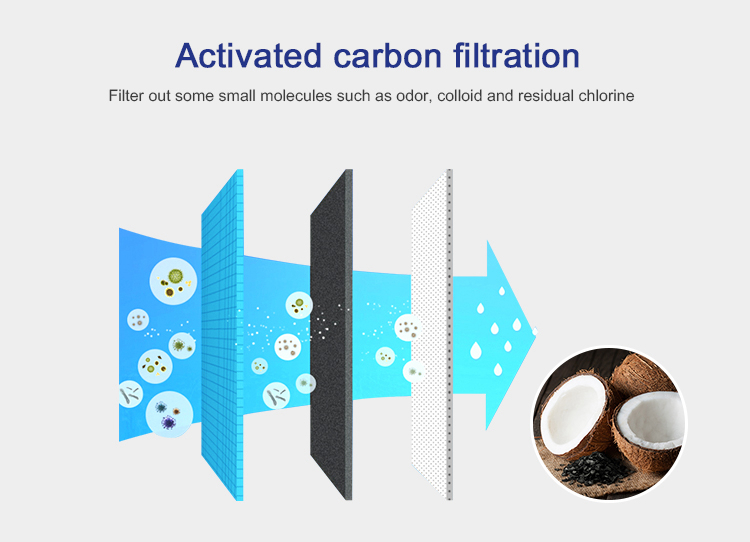 Coconut Shell Activated Carbon W10295370A Household Whirlpool Refrigerator Water Filter