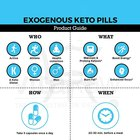 Keto Fit Pills Advanced BHB Ketogenic Supplement Exogenous Ketones Ketosis for Men Women 60 Capsules