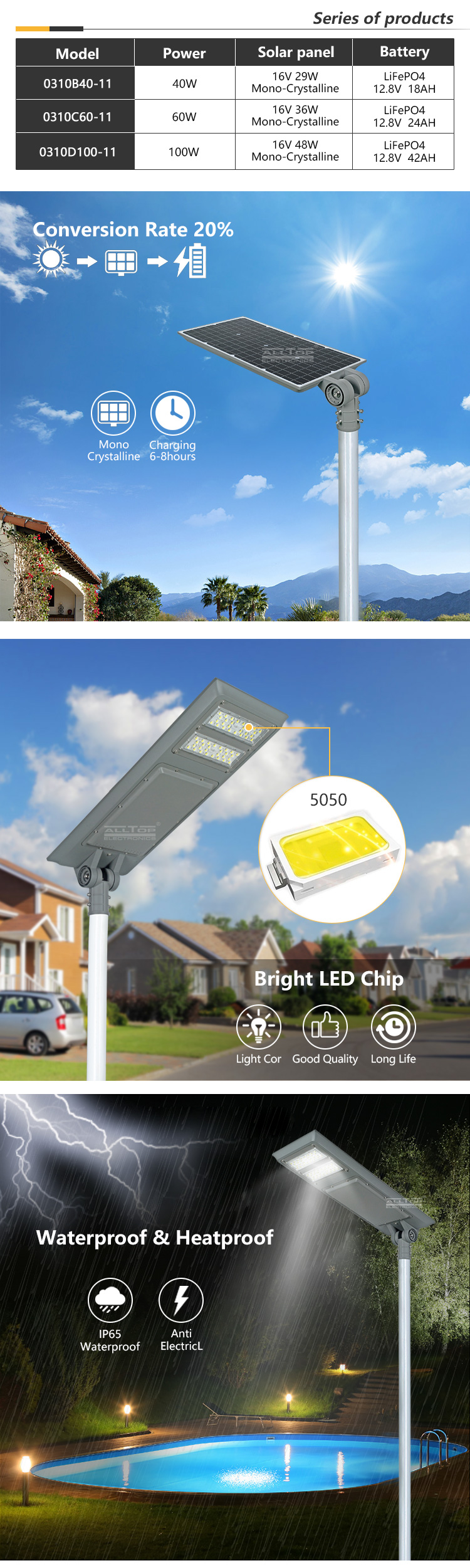 ALLTOP solar power street light price functional manufacturer-7