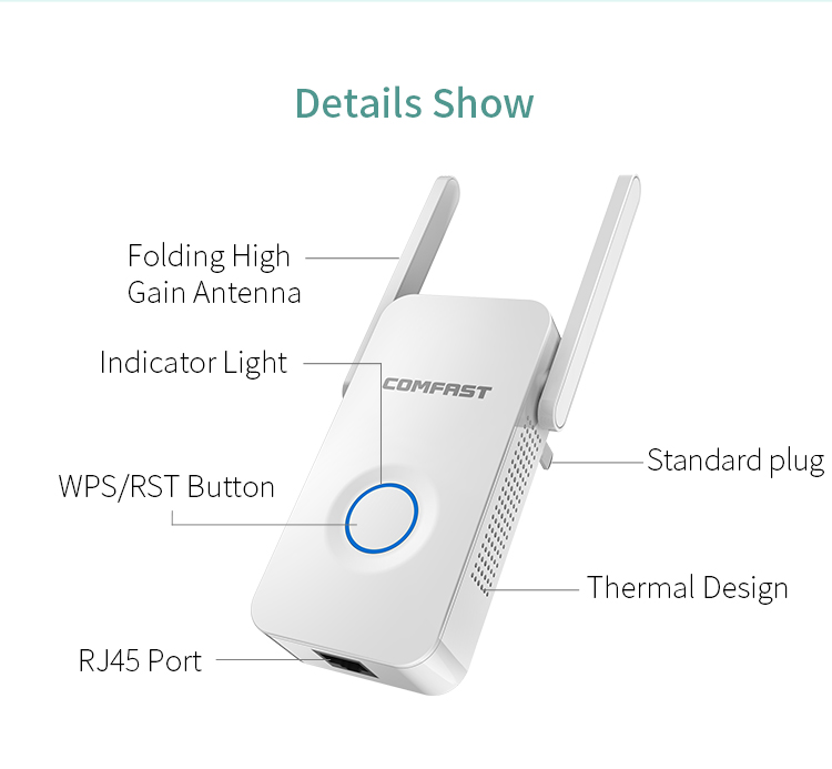 Comfast Wireless 2km Long Range Signal Bluetooth Repeater 2g 3g 4g Wifi Extender 1200mbps For Home Cf Wr752ac Buy Bluetooth Repeater Wifi Extender 1200mbps Comfast Product On Alibaba Com
