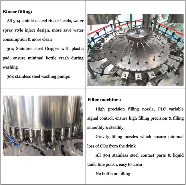 Máquina de enchimento Introduction.jpg da água