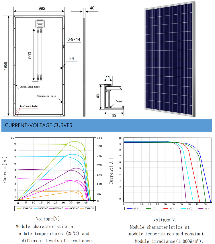poly solar panel size.png