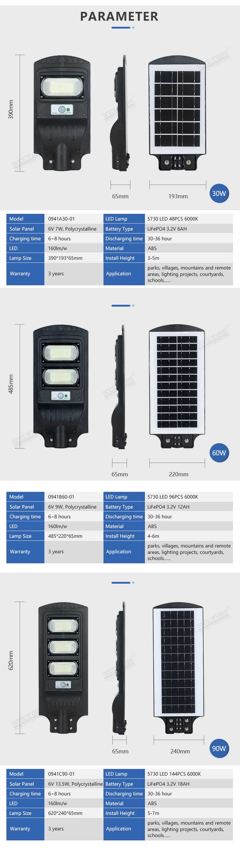 ALLTOP Waterproof outdoor ip65 motion sensor 30w 60w 90w integrated all in one led solar street light