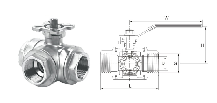 DONJOY Stainless Steel industrial Ball Valve 3 way valve