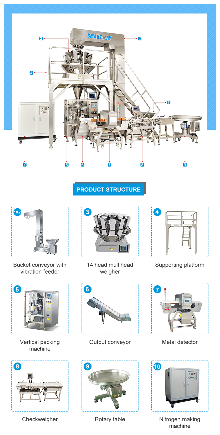 Smart Weigh stable strip packing machine factory price for food weighing-4