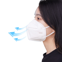Factory hot sale KN95 fold face mask for breath gb2626-2006 Whitemask face shield mask respirators